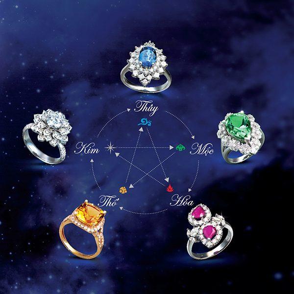 Nhẫn màu gì hợp mạng Marry