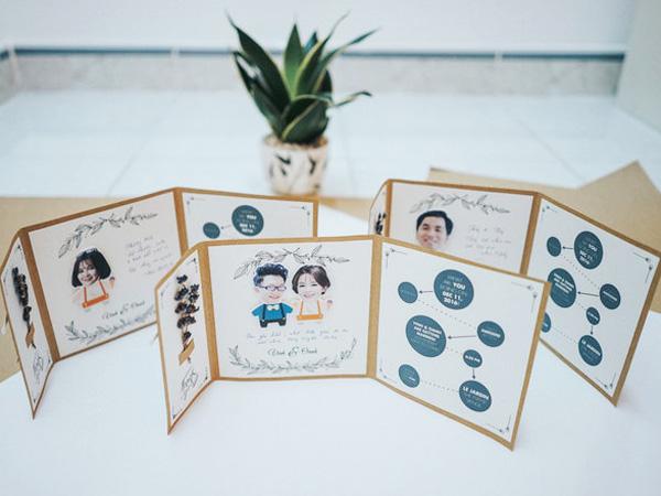 Thiệp cưới chibi 3