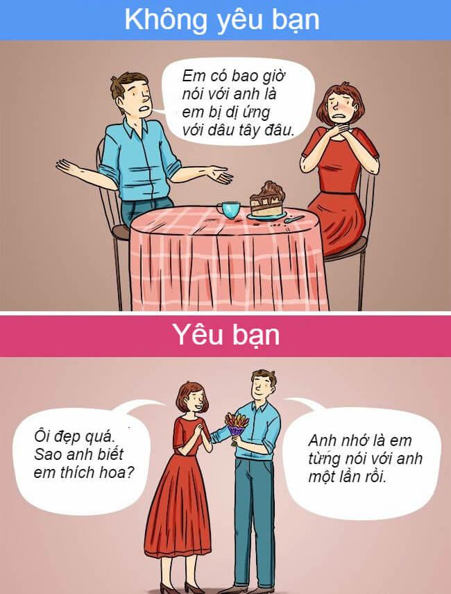 12 dấu hiệu của mẫu đàn ông để lấy làm chồng Marry